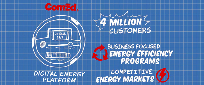 Animation depicting ComEd's approach to Economic and Business Development